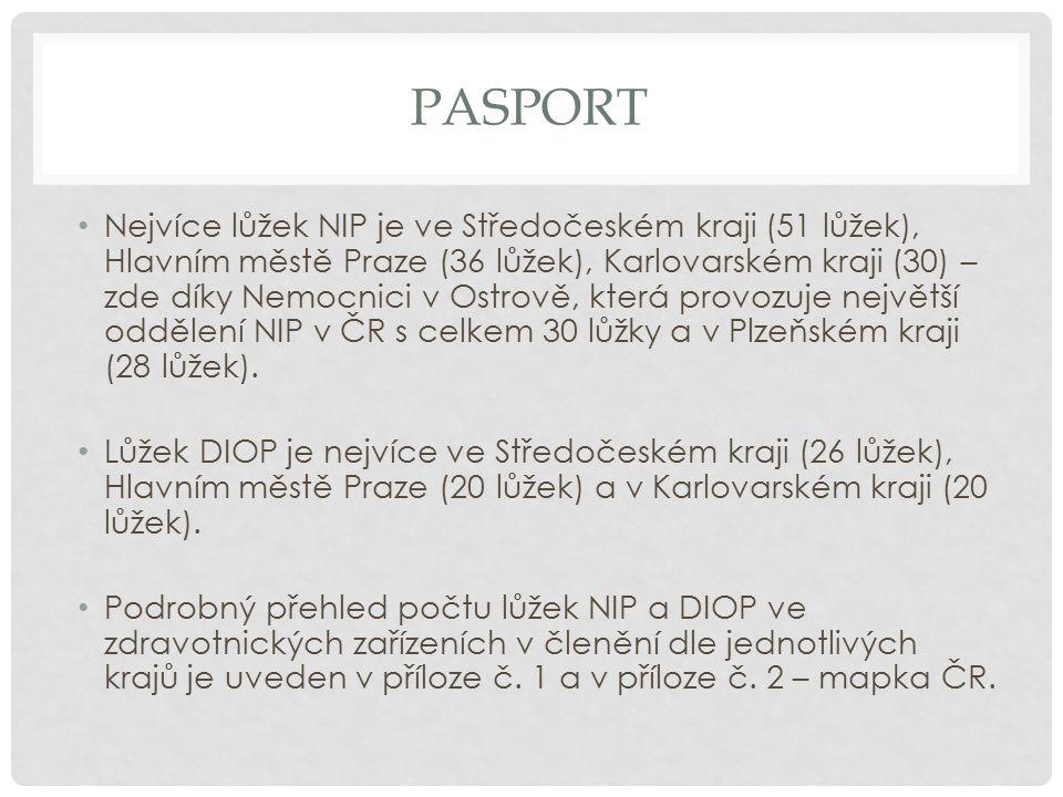 PASPORT Nejvíce lůžek NIP je ve Středočeském kraji (51 lůžek), Hlavním městě Praze (36 lůžek), Karlovarském kraji (30) – zde díky Nemocnici v Ostrově,
