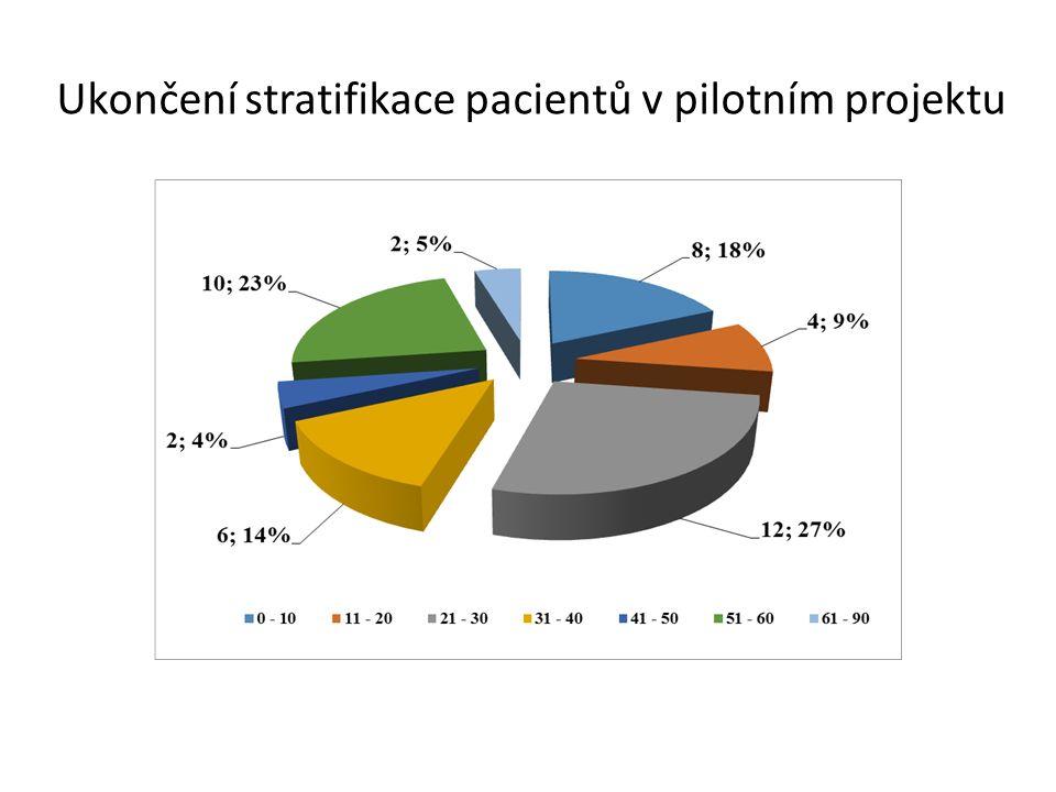 Ukončení stratifikace pacientů v pilotním projektu