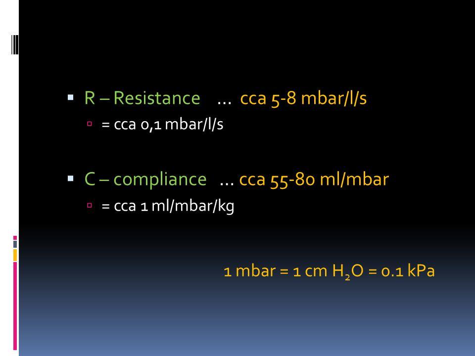  R – Resistance … cca 5-8 mbar/l/s  = cca 0,1 mbar/l/s  C – compliance … cca 55-80 ml/mbar  = cca 1 ml/mbar/kg 1 mbar = 1 cm H 2 O = 0.1 kPa