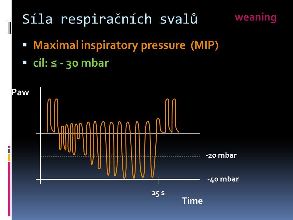 Síla respiračních svalů  Maximal inspiratory pressure (MIP)  cíl: ≤ - 30 mbar Paw Time -20 mbar -40 mbar 25 s weaning