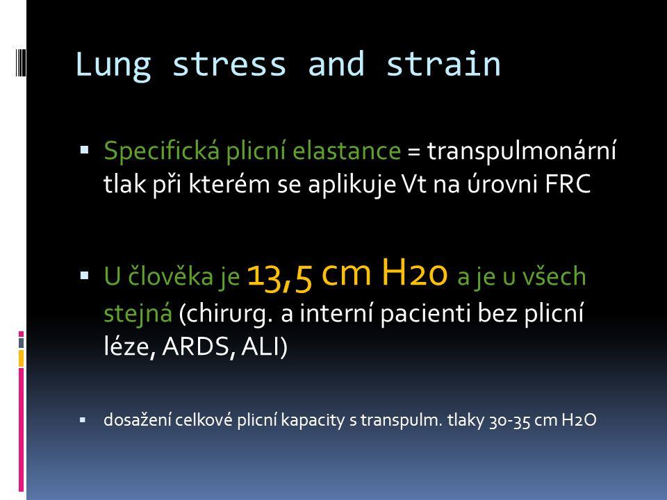 Lung stress and strain  Specifická plicní elastance = transpulmonární tlak při kterém se aplikuje Vt na úrovni FRC  U člověka je 13,5 cm H20 a je u