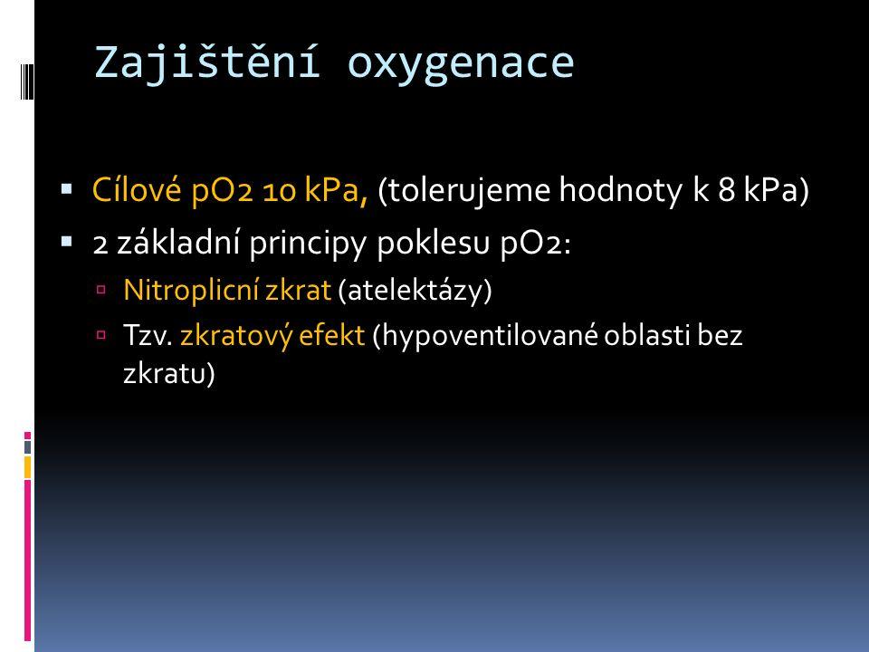 Zajištění oxygenace  Cílové pO2 10 kPa, (tolerujeme hodnoty k 8 kPa)  2 základní principy poklesu pO2:  Nitroplicní zkrat (atelektázy)  Tzv. zkrat