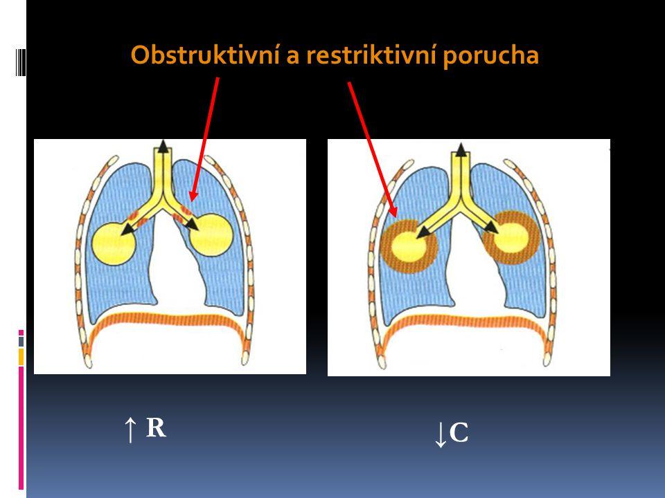 Obstruktivní a restriktivní porucha ↑ R ↓C