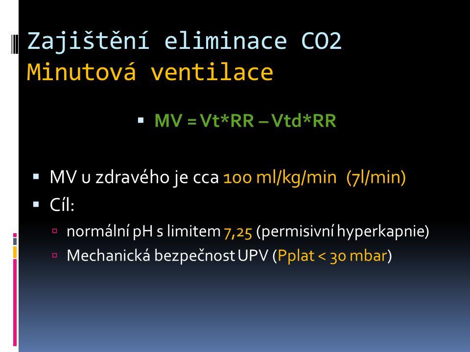 Zajištění eliminace CO2 Minutová ventilace  MV = Vt*RR – Vtd*RR  MV u zdravého je cca 100 ml/kg/min (7l/min)  Cíl:  normální pH s limitem 7,25 (pe