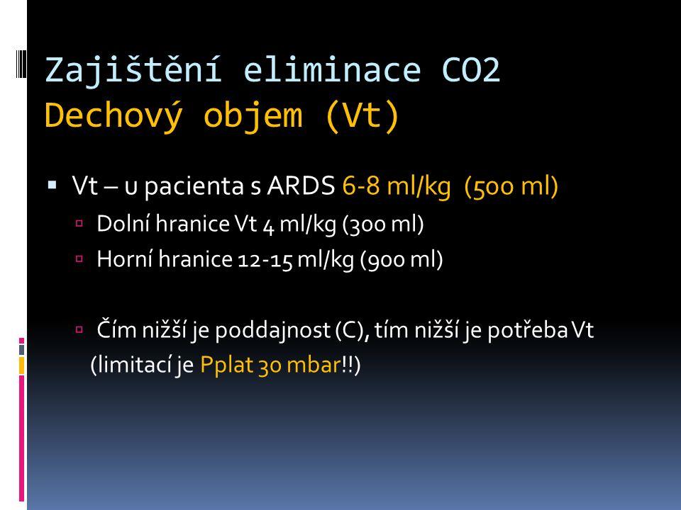 Zajištění eliminace CO2 Dechový objem (Vt)  Vt – u pacienta s ARDS 6-8 ml/kg (500 ml)  Dolní hranice Vt 4 ml/kg (300 ml)  Horní hranice 12-15 ml/kg (900 ml)  Čím nižší je poddajnost (C), tím nižší je potřeba Vt (limitací je Pplat 30 mbar!!)
