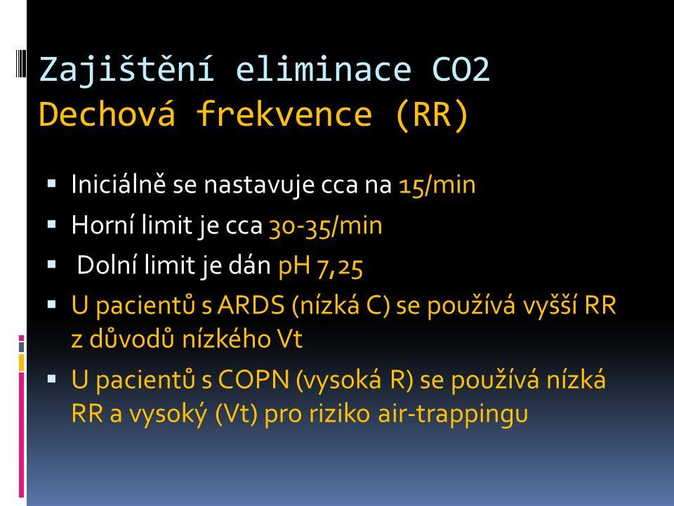 Zajištění eliminace CO2 Dechová frekvence (RR)  Iniciálně se nastavuje cca na 15/min  Horní limit je cca 30-35/min  Dolní limit je dán pH 7,25  U pacientů s ARDS (nízká C) se používá vyšší RR z důvodů nízkého Vt  U pacientů s COPN (vysoká R) se používá nízká RR a vysoký (Vt) pro riziko air-trappingu