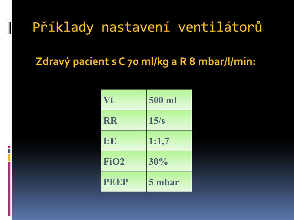Příklady nastavení ventilátorů Vt500 ml RR15/s I:E1:1,7 FiO230% PEEP5 mbar Zdravý pacient s C 70 ml/kg a R 8 mbar/l/min: