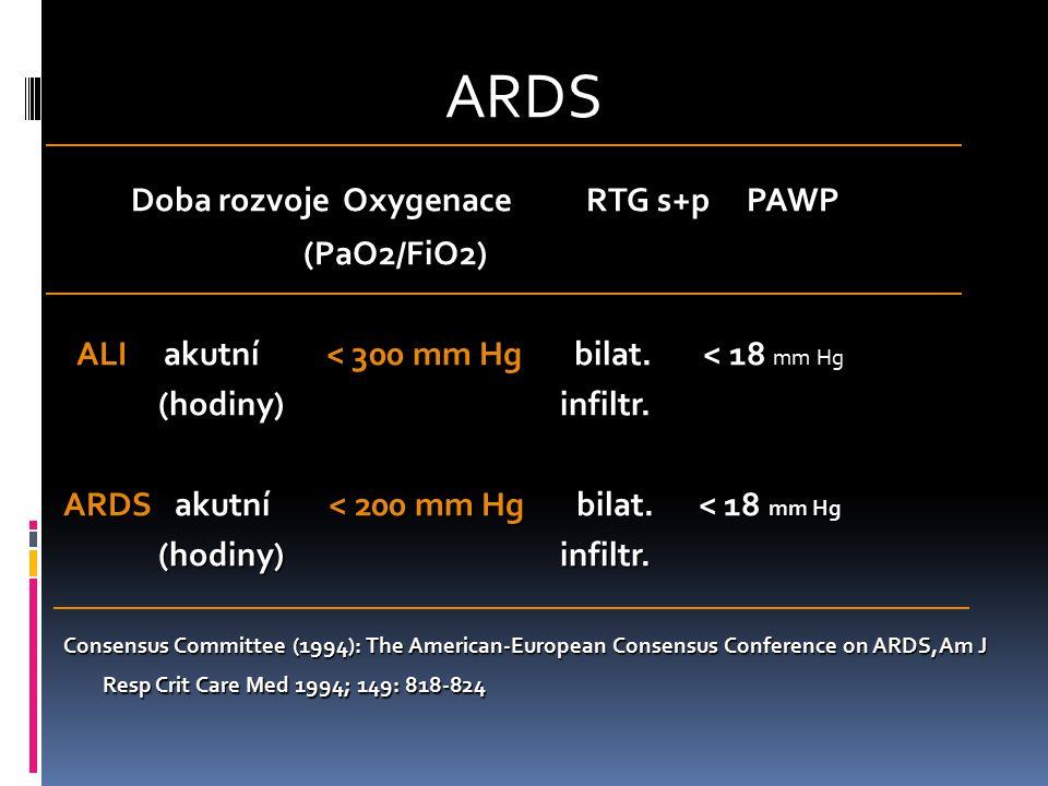 ARDS Doba rozvoje Oxygenace RTG s+p PAWP Doba rozvoje Oxygenace RTG s+p PAWP (PaO2/FiO2) (PaO2/FiO2) ALI akutní < 300 mm Hg bilat. < 18 mm Hg ALI akut