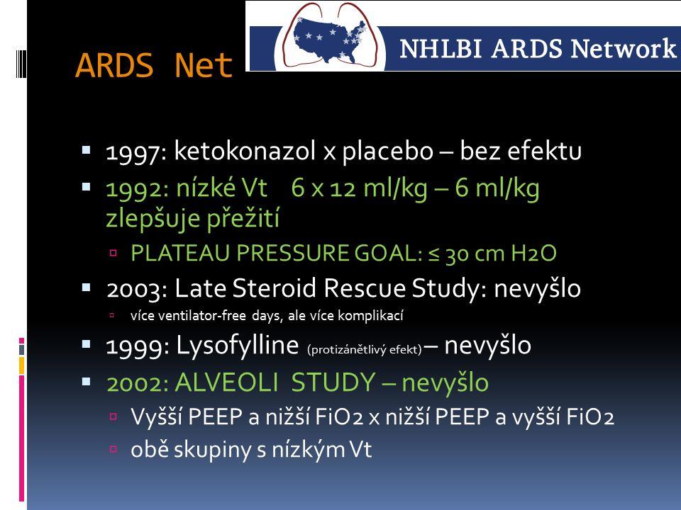 ARDS Net  1997: ketokonazol x placebo – bez efektu  1992: nízké Vt 6 x 12 ml/kg – 6 ml/kg zlepšuje přežití  PLATEAU PRESSURE GOAL: ≤ 30 cm H2O  20