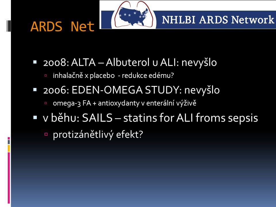 ARDS Net  2008: ALTA – Albuterol u ALI: nevyšlo  inhalačně x placebo - redukce edému?  2006: EDEN-OMEGA STUDY: nevyšlo  omega-3 FA + antioxydanty