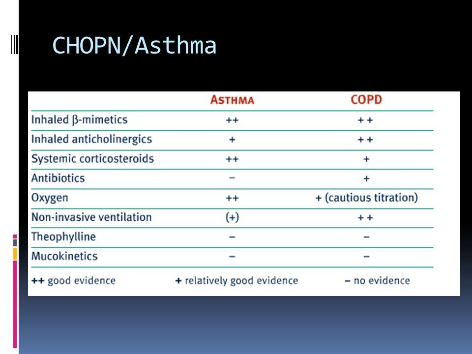 CHOPN/Asthma