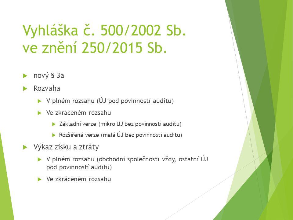 Vyhláška č.500/2002 Sb. ve znění 250/2015 Sb.