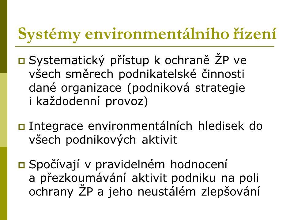 Systémy environmentálního řízení  Systematický přístup k ochraně ŽP ve všech směrech podnikatelské činnosti dané organizace (podniková strategie i každodenní provoz)  Integrace environmentálních hledisek do všech podnikových aktivit  Spočívají v pravidelném hodnocení a přezkoumávání aktivit podniku na poli ochrany ŽP a jeho neustálém zlepšování