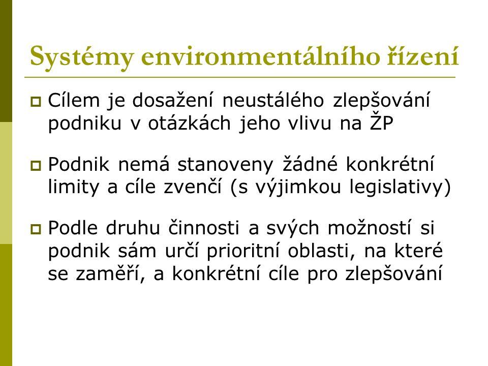 Systémy environmentálního řízení  Úvodní přezkoumání  Definování významných environmentálních aspektů  Stanovení environmentálních cílů a programů  Monitoring, hodnocení, audity, přezkoumání (neustálé zlepšování)  Organizační struktura  Dokumentace