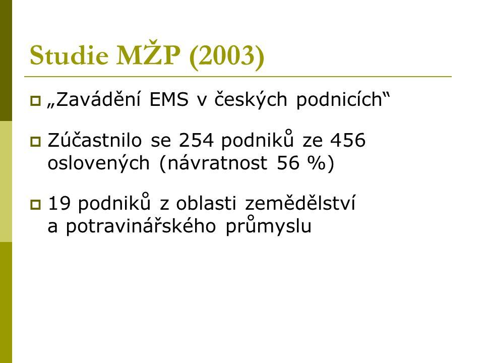 """Studie MŽP (2003)  """"Zavádění EMS v českých podnicích  Zúčastnilo se 254 podniků ze 456 oslovených (návratnost 56 %)  19 podniků z oblasti zemědělství a potravinářského průmyslu"""
