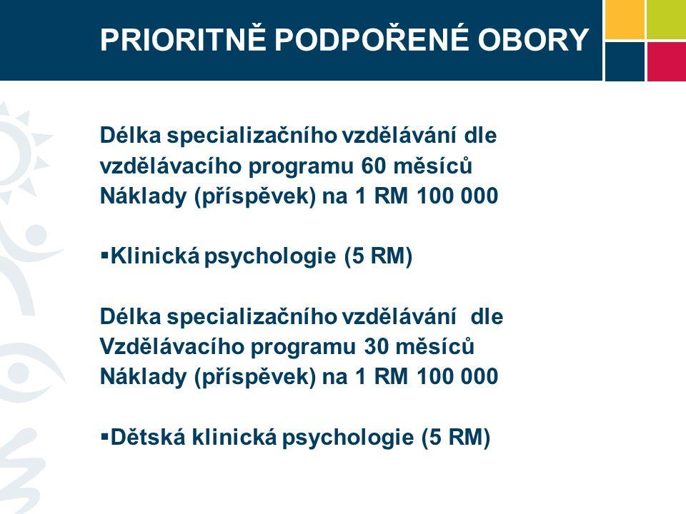 PRIORITNĚ PODPOŘENÉ OBORY Délka specializačního vzdělávání dle vzdělávacího programu 60 měsíců Náklady (příspěvek) na 1 RM 100 000  Klinická psychologie (5 RM) Délka specializačního vzdělávání dle Vzdělávacího programu 30 měsíců Náklady (příspěvek) na 1 RM 100 000  Dětská klinická psychologie (5 RM)