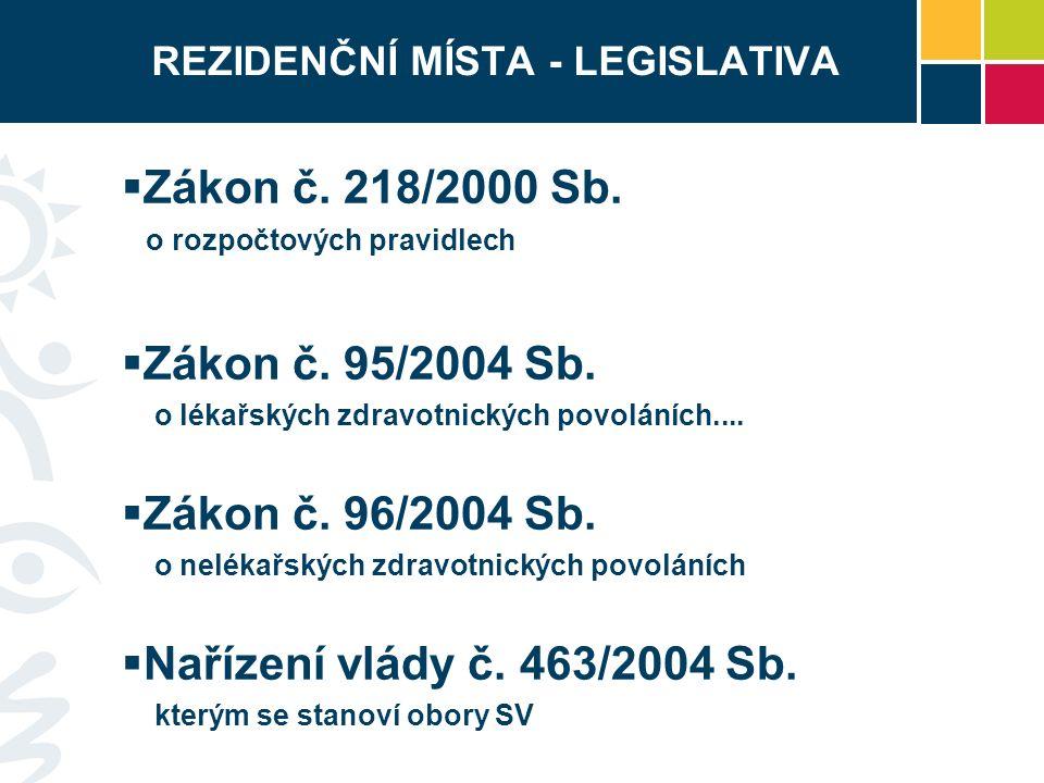 PODMÍNKY ČERPÁNÍ DOTACE Odeslání PRŮBĚŽNÉ ZPRÁVY za rok 2009 - do 20.1.2010 FINANČNÍ VYPOŘÁDÁNÍ dotace - do 15.2.