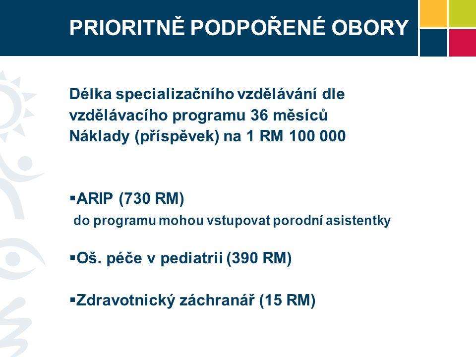 PRIORITNĚ PODPOŘENÉ OBORY Délka specializačního vzdělávání dle vzdělávacího programu 36 měsíců Náklady (příspěvek) na 1 RM 100 000  ARIP (730 RM) do programu mohou vstupovat porodní asistentky  Oš.