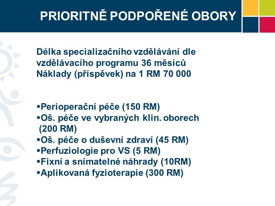 PRIORITNĚ PODPOŘENÉ OBORY Délka specializačního vzdělávání dle vzdělávacího programu 36 měsíců Náklady (příspěvek) na 1 RM 70 000  Perioperační péče (150 RM)  Oš.