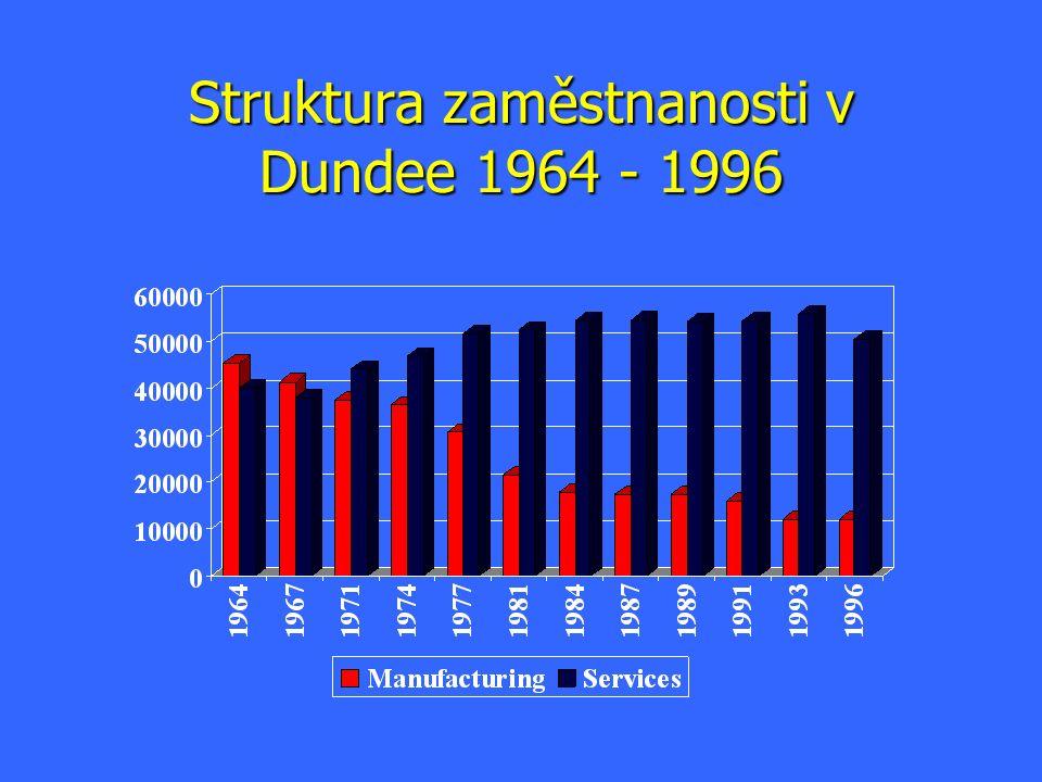 Změny v počtu obyvatel v Dundee 1975- 1998