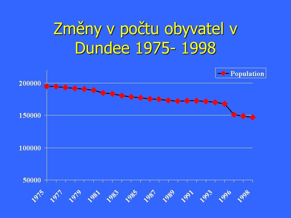 Plán majetkových dotací 1986/90 50% dotací na modernizaci průmyslového majetku.