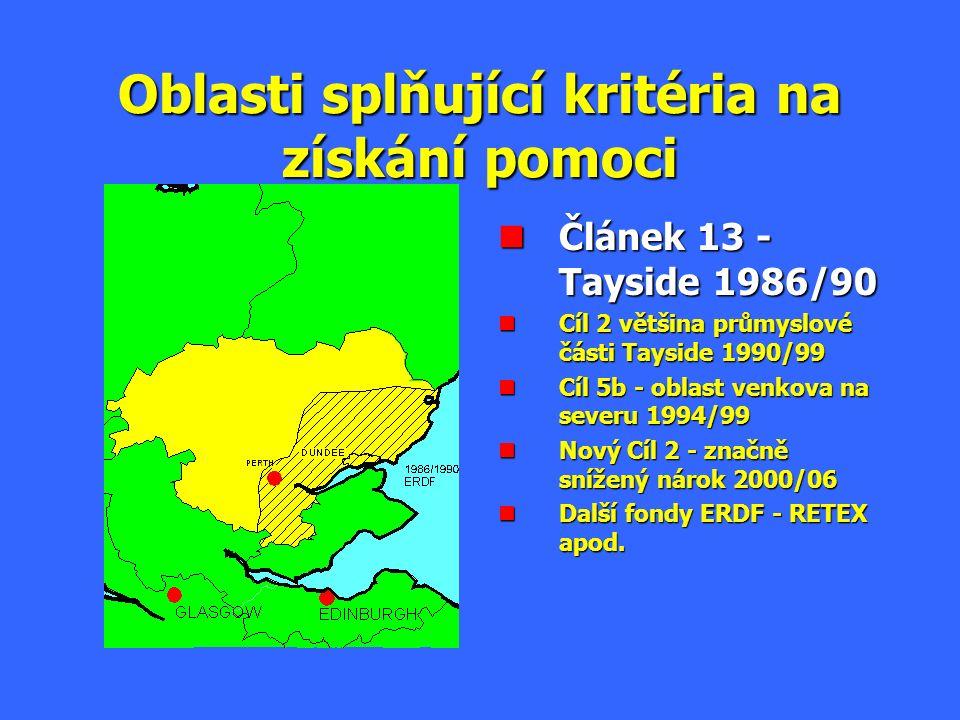 Rozvoj obchodu 1990/96 Obecný plán - u mnoha činností nebyl janě vypracován.