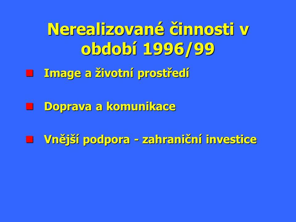 Změny v programu 1988/2006 Přechod od kapitálových investic k výnosovým investicím.