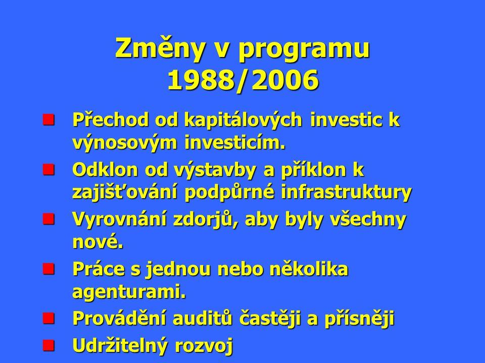 Průmyslový design 1996/99 Strategie rady na podporu pozitivních aspektů města.