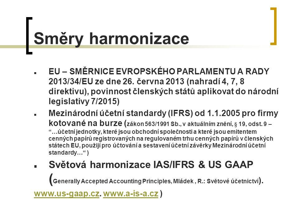 Směry harmonizace EU – SMĚRNICE EVROPSKÉHO PARLAMENTU A RADY 2013/34/EU ze dne 26.