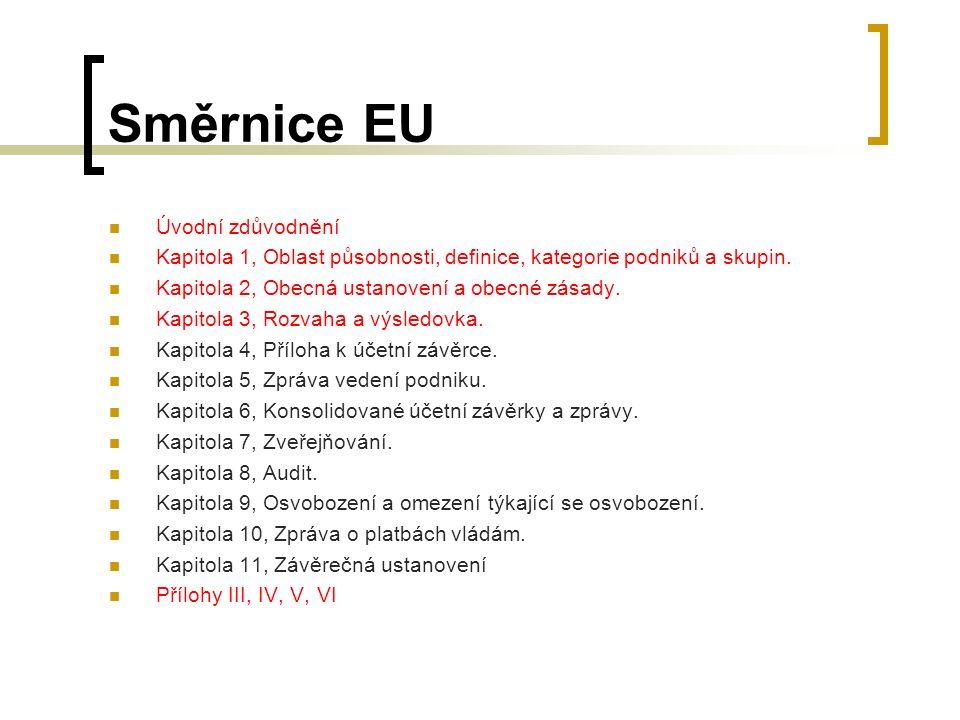 Směrnice EU Úvodní zdůvodnění Kapitola 1, Oblast působnosti, definice, kategorie podniků a skupin.