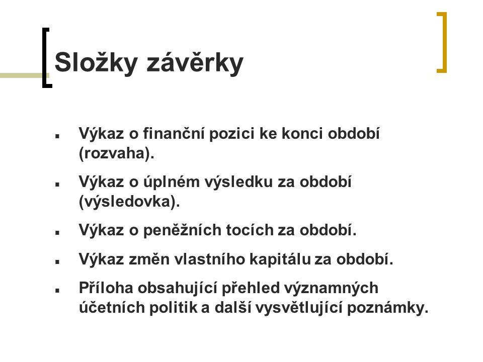 Složky závěrky Výkaz o finanční pozici ke konci období (rozvaha).