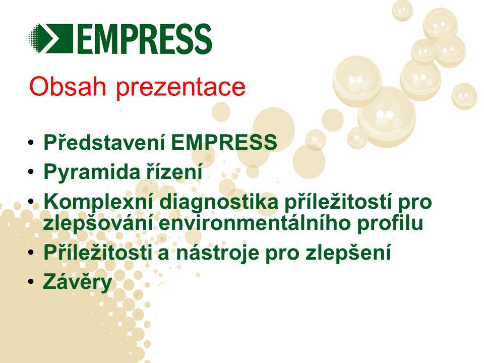 EMPRESS je platforma pro účinnější využívání zdrojů a udržitelnou spotřebu a výrobu, která zajišťuje : přenos informací, vytváření a výměnu know-how včetně vstupů pro tvorbu politiky podporující eko-efektivní řešení jako alternativy k regulaci a zbytečným ztrátám  Sekretariát evropské sítě pro preventivní přístupy v průmyslovém managementu PREPARE  České centrum čistší produkce a zakládající člen RECP Net: Globální síť pro efektivní využívání zdrojů a čistší produkci  Referenční centrum pro udržitelnou spotřebu a výrobu v rámci evropské sítě EIONET  USV od roku 2008