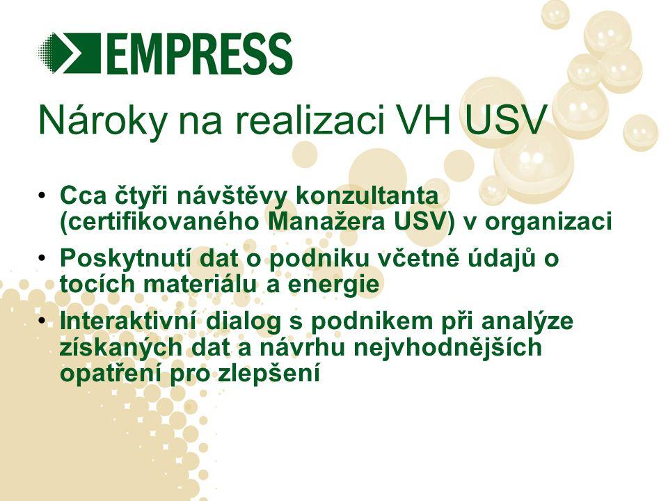 Nároky na realizaci VH USV Cca čtyři návštěvy konzultanta (certifikovaného Manažera USV) v organizaci Poskytnutí dat o podniku včetně údajů o tocích materiálu a energie Interaktivní dialog s podnikem při analýze získaných dat a návrhu nejvhodnějších opatření pro zlepšení