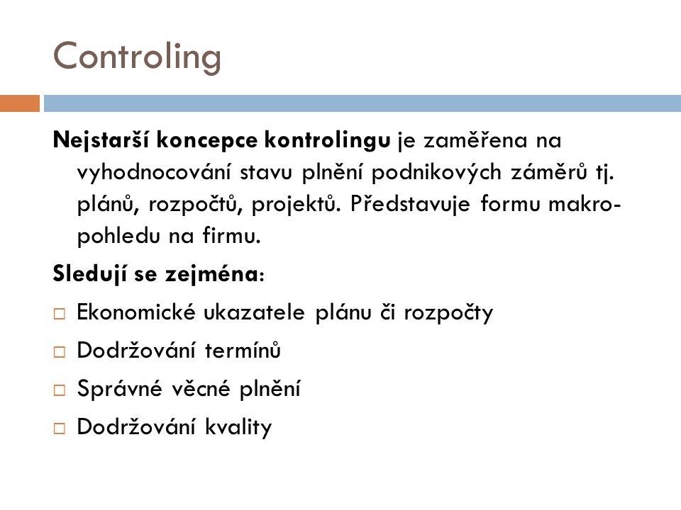 Controling Nejstarší koncepce kontrolingu je zaměřena na vyhodnocování stavu plnění podnikových záměrů tj.
