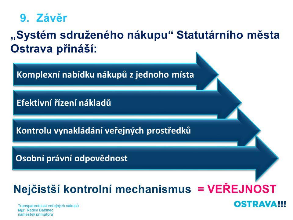 Transparentnost veřejných nákupů Mgr.