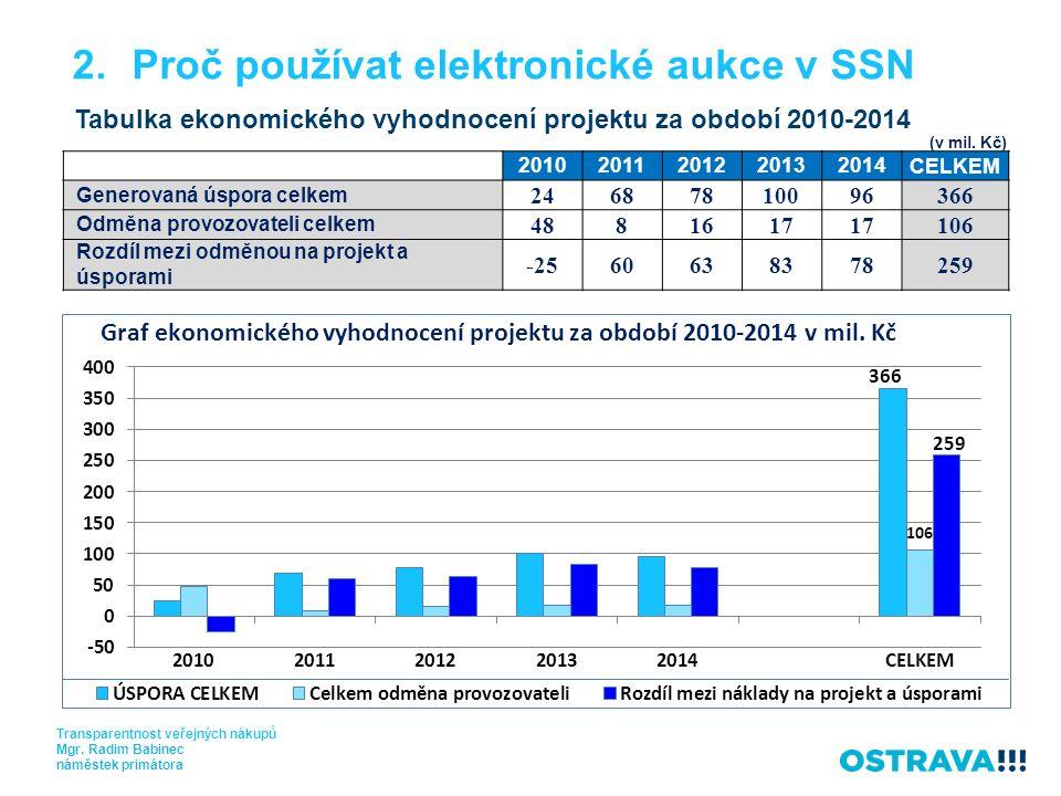 2.Proč používat elektronické aukce v SSN Tabulka ekonomického vyhodnocení projektu za období 2010-2014 Transparentnost veřejných nákupů Mgr.