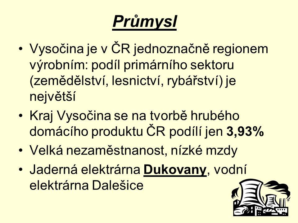 Vysočina je v ČR jednoznačně regionem výrobním: podíl primárního sektoru (zemědělství, lesnictví, rybářství) je největší Kraj Vysočina se na tvorbě hr