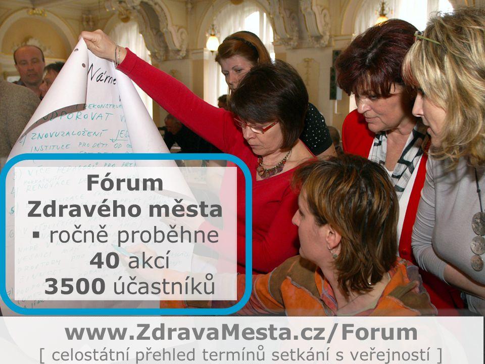 www.ZdravaMesta.cz/Forum [ celostátní přehled termínů setkání s veřejností ] Fórum Zdravého města  ročně proběhne 40 akcí 3500 účastníků