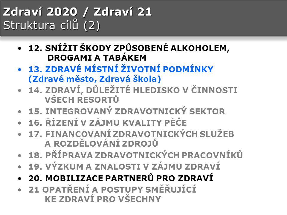 12. SNÍŽIT ŠKODY ZPŮSOBENÉ ALKOHOLEM, DROGAMI A TABÁKEM 13.