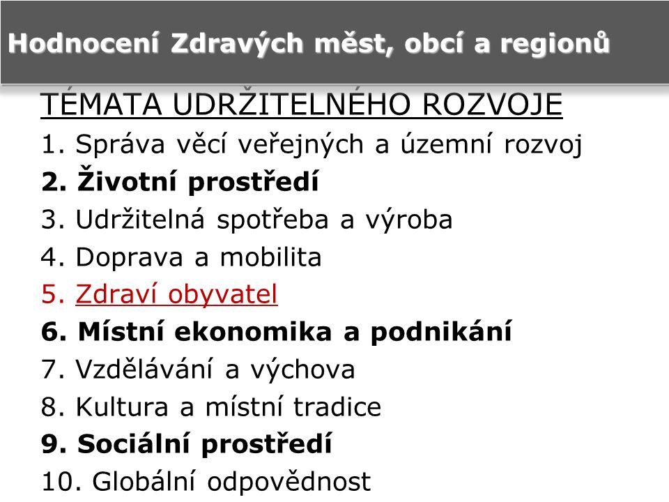 TÉMATA UDRŽITELNÉHO ROZVOJE 1. Správa věcí veřejných a územní rozvoj 2.