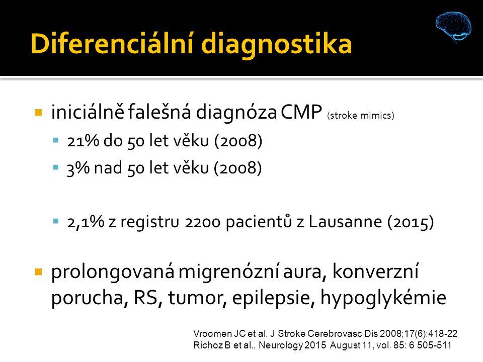 Diferenciální diagnostika  iniciálně falešná diagnóza CMP (stroke mimics)  21% do 50 let věku (2008)  3% nad 50 let věku (2008)  2,1% z registru 2200 pacientů z Lausanne (2015)  prolongovaná migrenózní aura, konverzní porucha, RS, tumor, epilepsie, hypoglykémie Vroomen JC et al.