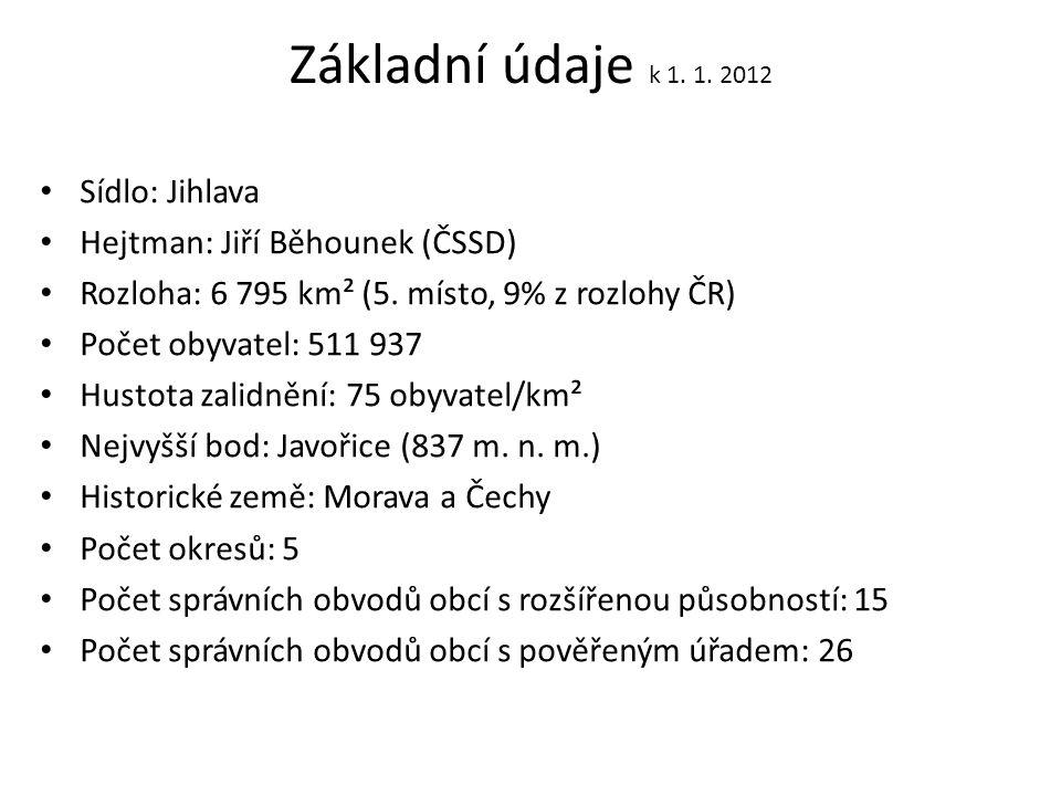 Základní údaje k 1. 1. 2012 Sídlo: Jihlava Hejtman: Jiří Běhounek (ČSSD) Rozloha: 6 795 km² (5.
