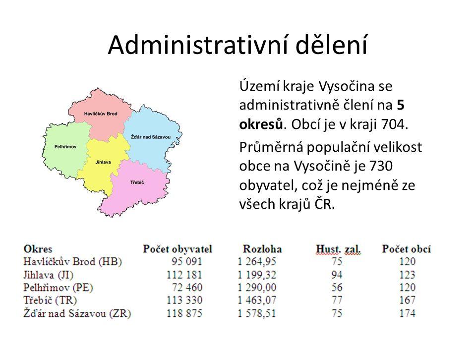 Administrativní dělení Území kraje Vysočina se administrativně člení na 5 okresů.