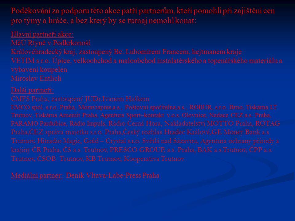 Individuální ocenění pořadatelů turnaje: Nejlepší brankář turnaje Miroslav ŠKVRNA FK Poříčí u Trutnova Nejlepší hráč turnaje Daniel ANTOŠ SK H.S.M.