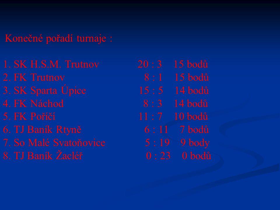 Datum konání: sobota 13. 3. 2010 Místo : Rtyně v Podkrkonoší, sportovní hala Orlovna Orlovna