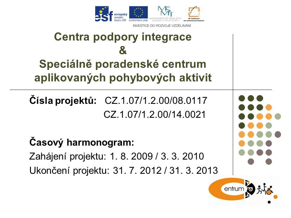 Centra podpory integrace & Speciálně poradenské centrum aplikovaných pohybových aktivit Čísla projektů: CZ.1.07/1.2.00/08.0117 CZ.1.07/1.2.00/14.0021 Časový harmonogram: Zahájení projektu: 1.