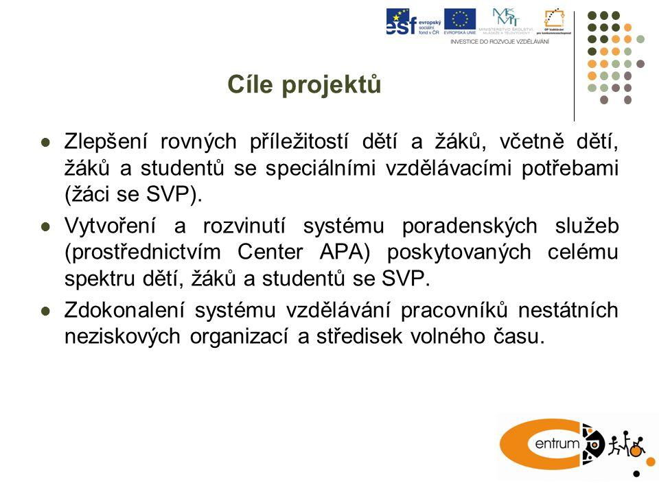 Děkuji za pozornost. milada.truksova@upol.cz koordinátor, projektový manažer www.apa.upol.cz