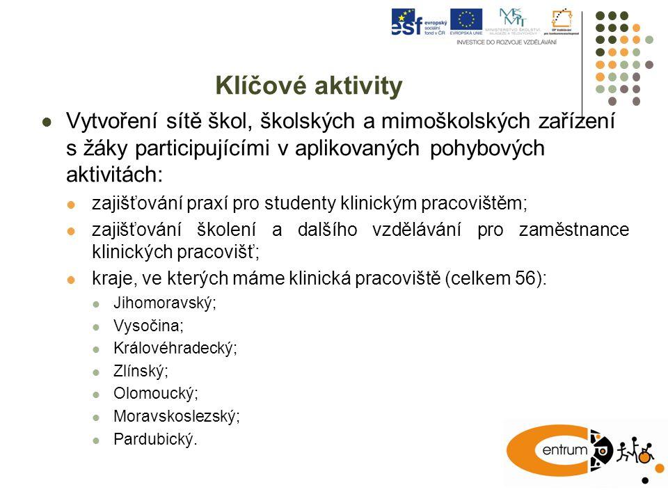 Klíčové aktivity Vytvoření sítě škol, školských a mimoškolských zařízení s žáky participujícími v aplikovaných pohybových aktivitách: zajišťování praxí pro studenty klinickým pracovištěm; zajišťování školení a dalšího vzdělávání pro zaměstnance klinických pracovišť; kraje, ve kterých máme klinická pracoviště (celkem 56): Jihomoravský; Vysočina; Královéhradecký; Zlínský; Olomoucký; Moravskoslezský; Pardubický.