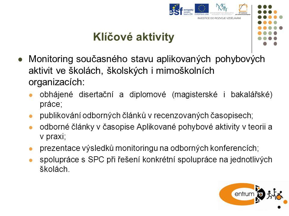 Klíčové aktivity Monitoring současného stavu aplikovaných pohybových aktivit ve školách, školských i mimoškolních organizacích: obhájené disertační a