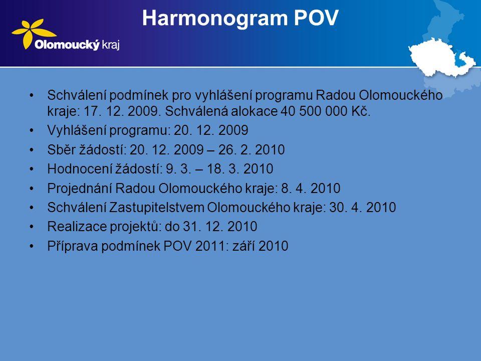Harmonogram POV Schválení podmínek pro vyhlášení programu Radou Olomouckého kraje: 17.